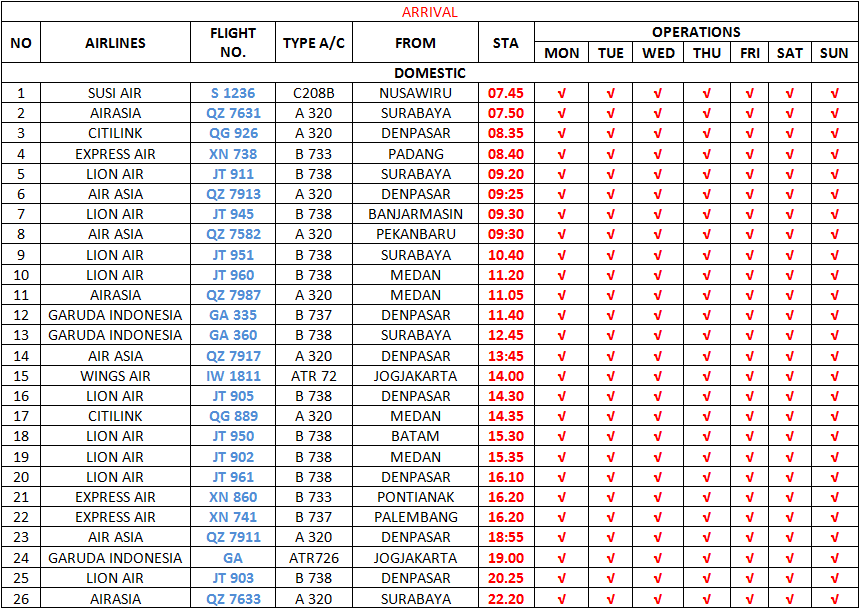 Jadwal Penerbangan dari Bandara Husein Sastranegara - infobdg.com