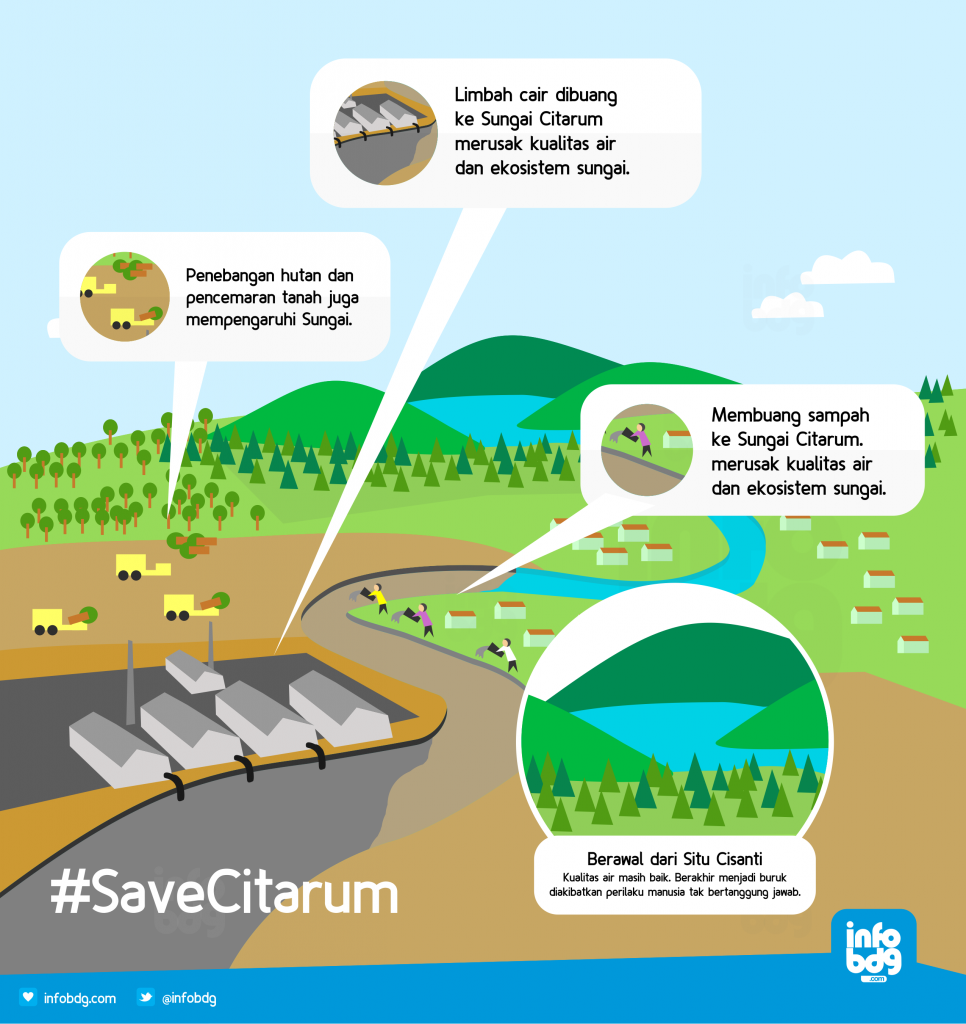 infographic savecitarum (1)