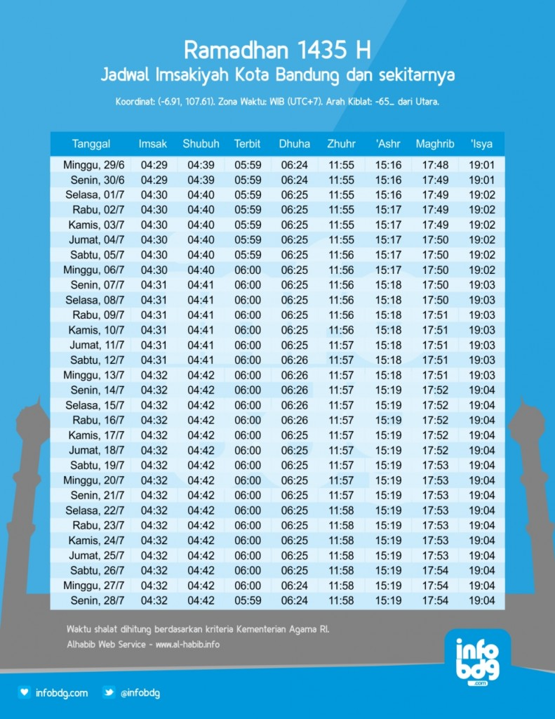 Jadwal Imsak Bandung 2014